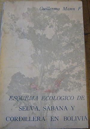 Esquema ecológico de selva, sabana y cordillera en Bolivia: Mann Fischer, Guillermo ( 1919 - 1967 )
