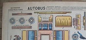 AUTOBUS - Moyennes Constructions