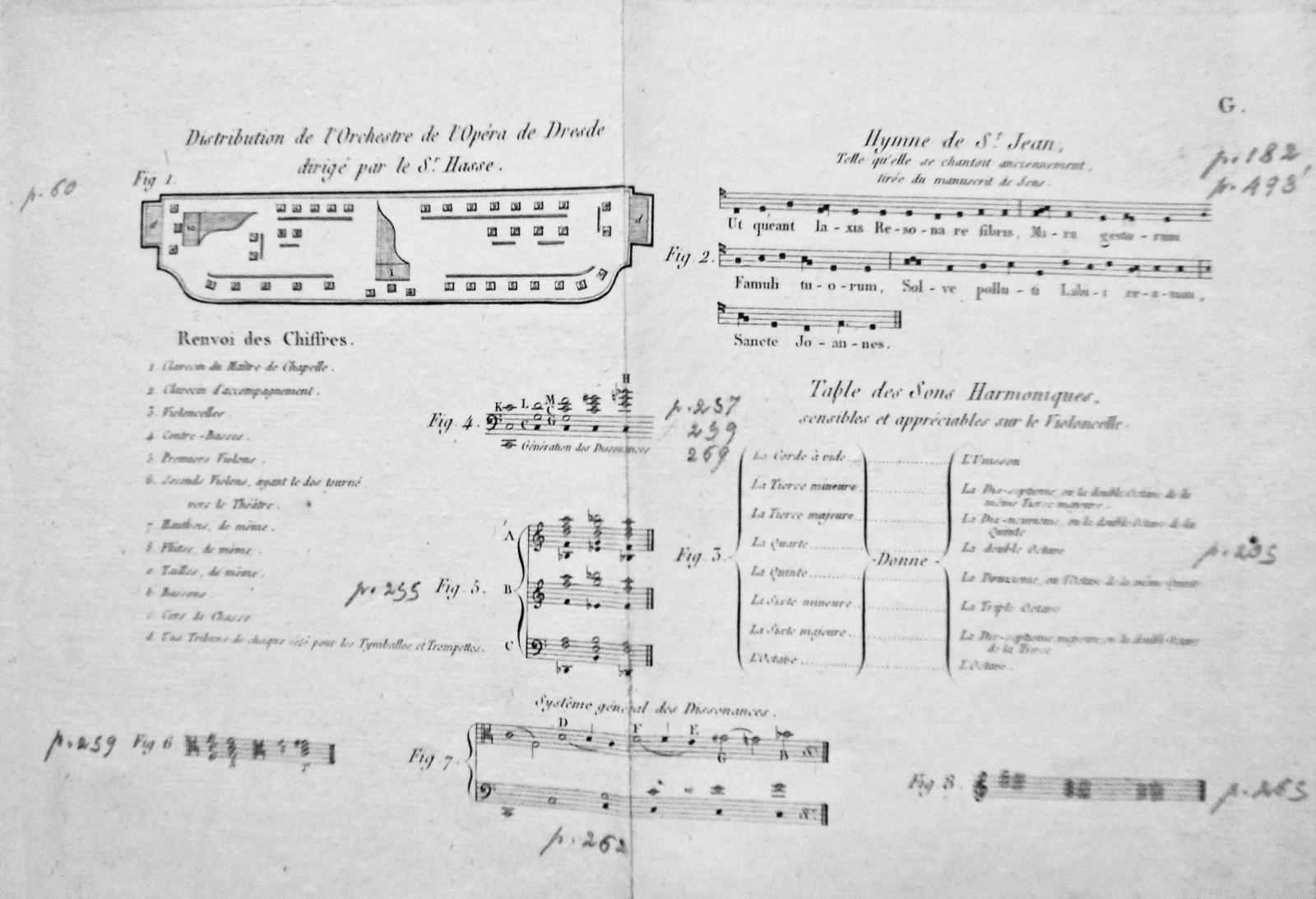 Dissertation sur la musique moderne rousseau
