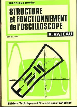 Structure et fonctionnement de l'oscilloscope: Rateau René