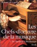 Les chefs-d'oeuvre de la musique Tome 1: Roland de Candé