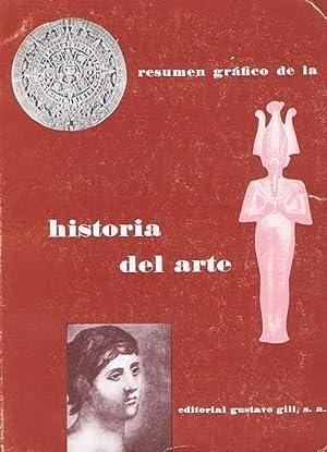 RESUMEN GRAFICO DE LA HISTORIA DEL ARTE: M.D.D.