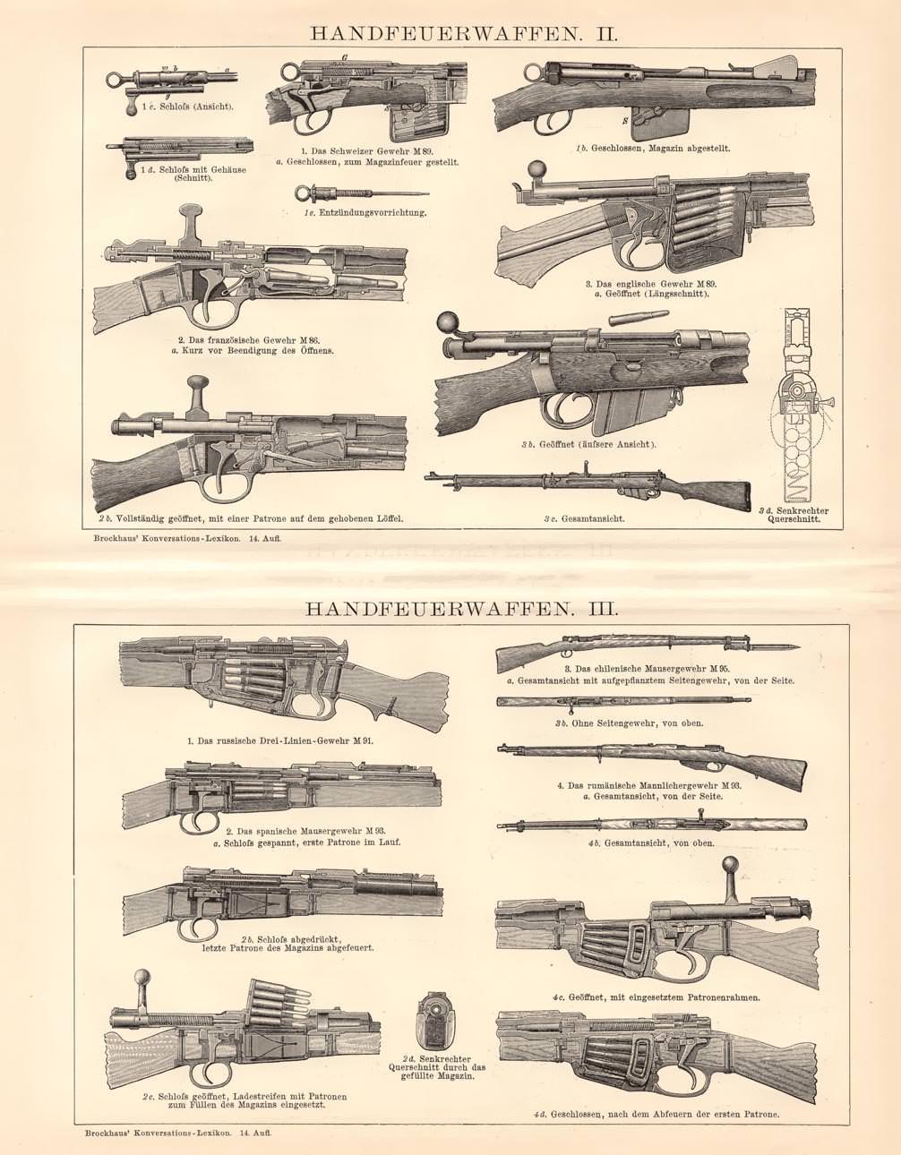 Wilde Gewehre datieren