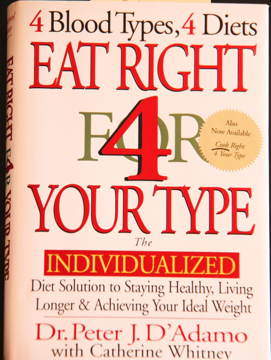 Eat Right For Your Type