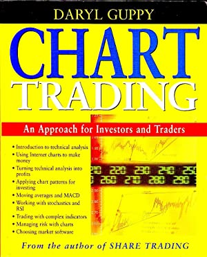 CHART TRADING. An Approach for Investors and Traders.