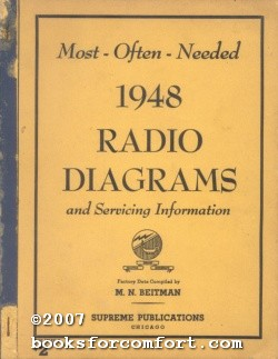 Most Often Needed 1948 Radio Diagrams and Servicing Information, Volume 8: M N Beitman