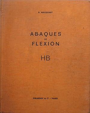 Abaques de flexion pour poutrelles HB: B. MACQUART