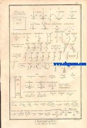 Recueil de planches, sur les sciences, les: DIDEROT,Denis & Jean