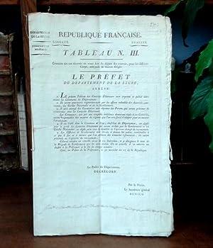 Republique Française. Tableau N° III. CONSCRITS QUI ONT DESERTES EN ROUTE LORS DU DEPARTEMENT DES ...
