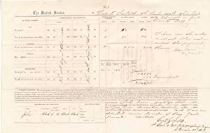 Partly-Printed Autograph Document Signed.: SCOFIELD, Levi T. (1842-1917).
