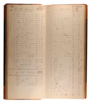 A cabinet maker's manuscript specifications book, written in ink on 167 pages of a vintage cash b...