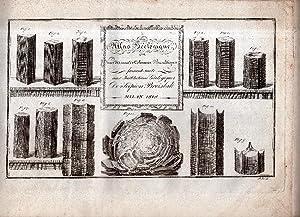 Atlas Gèologique ou vues d'annas de Colonnes: Breislak Scipion