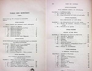 PRECIS D'HISTOIRE DE LA MEDECINE: Bouillet, J.