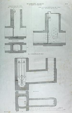 """Die Hamburger Sielanlage"""" originale Feder-Lithographie auf Papier/paper: Hamburg:"""