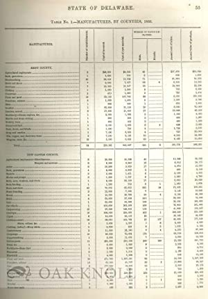 MANUFACTURES OF THE UNITED STATES IN 1860; COMPILED FROM THE ORIGINAL RETURNS OF THE EIGHTH CENSUS,...
