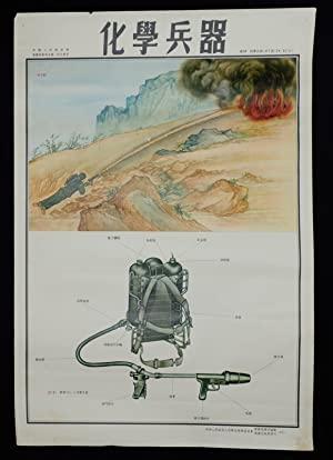 Hua xue bing qi].[Chinese Military Poster Set: MILITARY TRAINING DIVISION