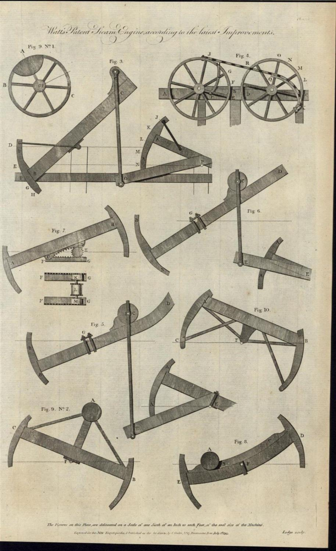 Steam Engine Components Gears Mechanisms c.1798 antique engraved print Fair Watt's Patent Steam Engine, According to the Latest Improvements (Engine Mechanisms, Intricate Components, Engineering) Issued c.1795-8, London Engrav
