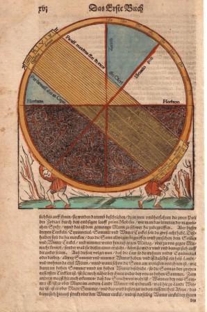 Cosmographia Universalis: Münster Sébastian
