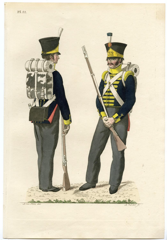 Antique Print Military Uniform Pl 22