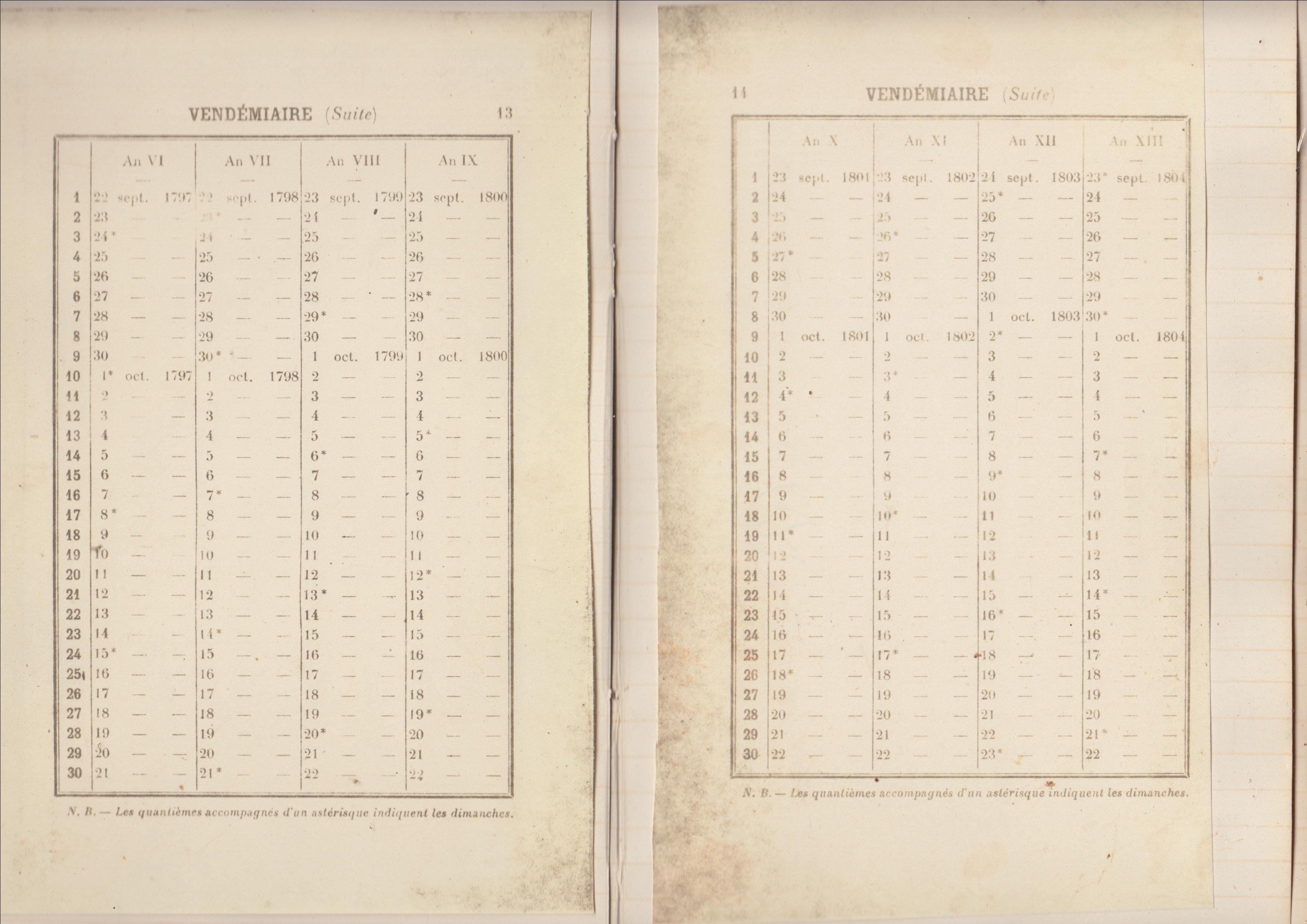 Le Calendrier Revolutionnaire.Vialibri Calendrier Revolutionnaire Manuscrit