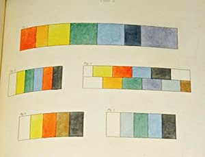 Hand-Colored] A Practical Treatise on Painting. In Three Parts. Consisting of Hints on Composition,...