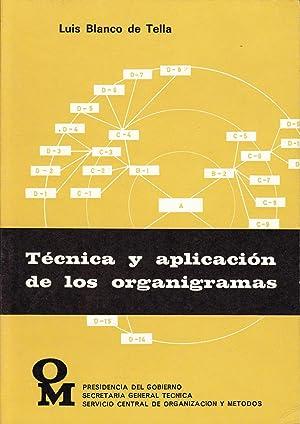 TECNICA Y APLICACION DE LOS ORGANIGRAMAS: Luis Blanco de Tella