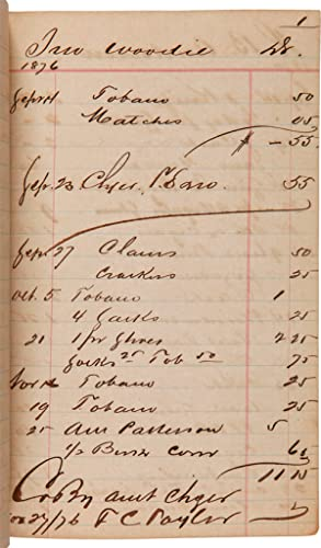 [MANUSCRIPT GENERAL STORE LEDGER FROM A LONG- LOST TEXAS GHOST TOWN, KEPT BY A PROMINENT CITIZEN ...