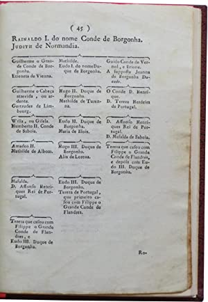 Origem verdadeira do Conde D. Henrique, soberano independente de Portugal, e por Varonia da Casa de...