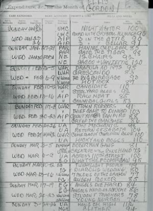 Movie Theater Record Book [Massachusetts, 1973-76]: No named author