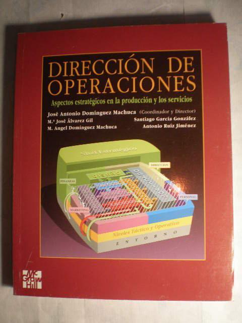 Direcci U00f3n De Operaciones  Aspectos Estrat U00e9gicos En La