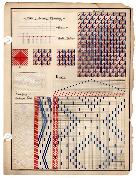 Fibre technology Jennings, H. H. [ ] [Hardcover] (bi_16585420073) photo