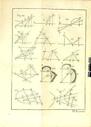 A treatise of algebra, in two books. Book I. Containing the fndamental principles of this art, ...