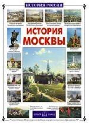 Istorija Moskvy: Ermilchenko N