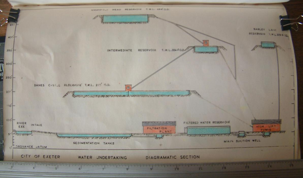 Report on the Reconstruction of the City Waterworks. Exeter Brierley, John. A.M.I.C.E., M.T,P.I., F.G.S