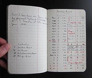 Manuscript expense record of a Ford automobile in Atlanta, Georgia, 1929: Ford)