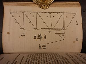HARDEE CONFEDERATE Rifle & Infantry Tactic Battle Maps CIVIL WAR 2v SET CSA SOLDIER OWNED: ...