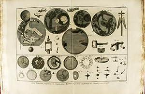 Horlogerie. 68 planches gravées par Benard d'après: DIDEROT, Denis &