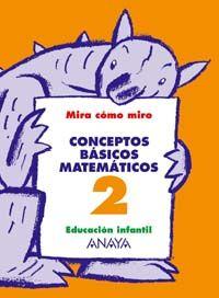 Ii.conceptos basicos matematicos (monigotes): Fuentes Zaragoza, María