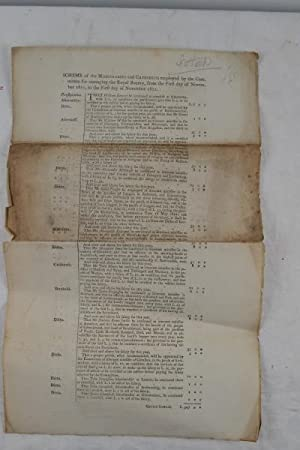 Scheme of the missionaries and catechists employed by the Committee for managing the Royal Bounty, ...