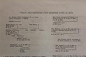 Wilts. Inquisitiones post mortem. Anno 43 Eliz