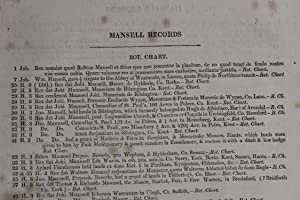 Mansell records