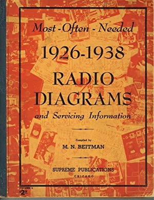 Most Often Needed 1926-1938 Radio Diagrams and: Beitman, M. N.