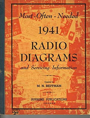 Most Often Needed 1941 Radio Diagrams and: Beitman, M. N.