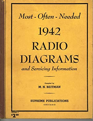 Most Often Needed 1942 Radio Diagrams and: Beitman, M. N.