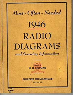 Most Often Needed 1946 Radio Diagrams and: Beitman, M. N.