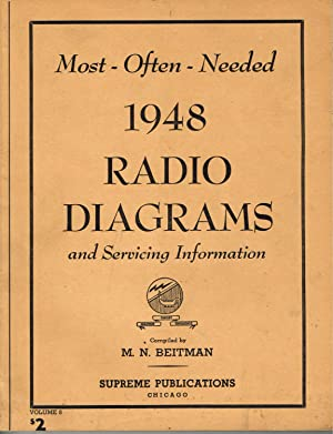 Most Often Needed 1948 Radio Diagrams and: Beitman, M. N.