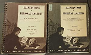 Illustrations of Regional Anatomy: Section I Central: Jamieson E. B.,