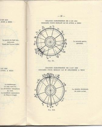 Bases de l'astrologie mondiale - Les Grandes Conjonctions