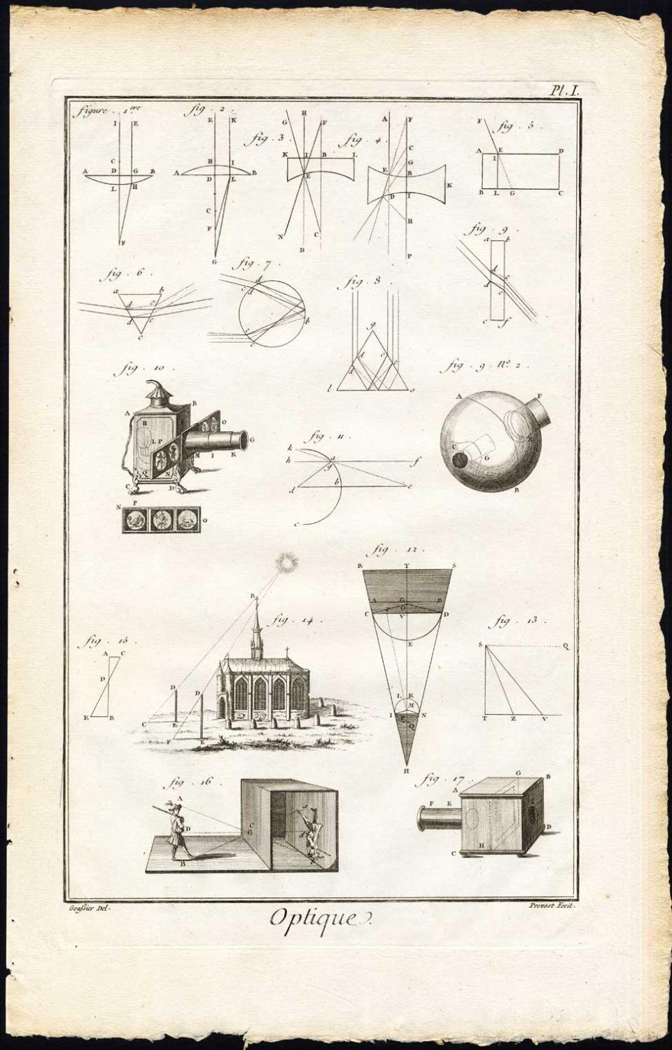 6 Antique Prints-OPTICS-SCIENCE-MATHEMATICS-Diderot-Prevost-1751 6 Plates : 'Optique'. (Optics.) Complete set of 6 plates. These plates deal with the science of optics including: slides projector, camera, microscope