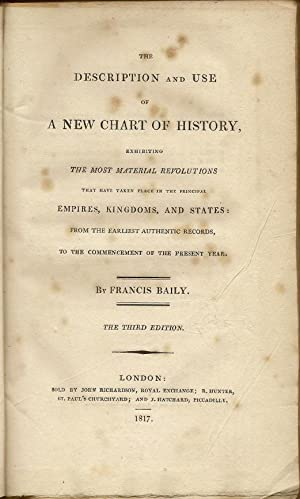 The Description and Use of a New Chart of History, Exhibiting the Most Material Revolutions That ...